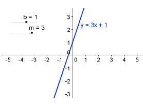 external image 04-graphs2.png?w=278&h=207