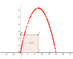 external image 06-parameterization1.png?w=257&h=208