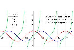 external image 11-trigofunctions3.png?w=289&h=196