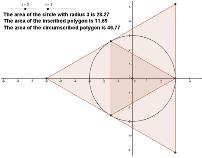 external image 15-circumscribe.png?w=202&h=158